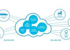 SAP-IoT