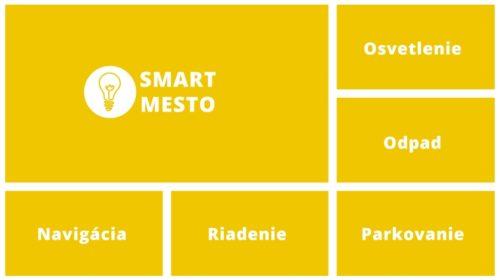 Slovenské technologické firmy sa spojili pre jednoduchší prístup slovenských miest k smart city riešeniam