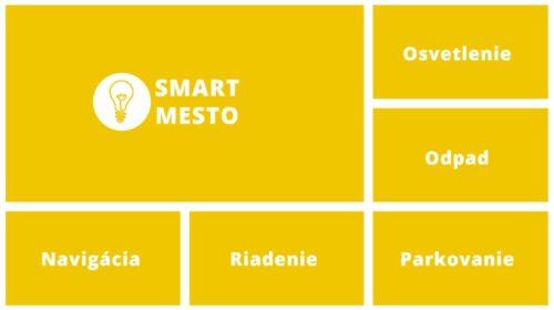 Projekty dvoch spoločností z iniciatívy Chcem smart mesto podporí Ministerstvo hospodárstva SR