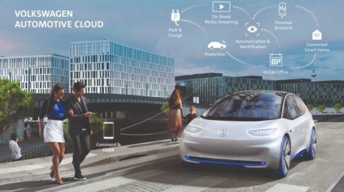 Budúcnosť prepojených zdieľaných áut podľa Volkswagenu