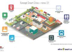 Nitra Smart City