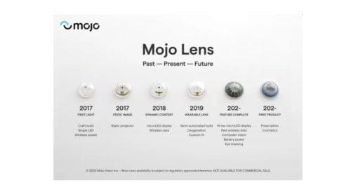 Mojo Lens zobrazia informácie a umožnia ovládanie očami